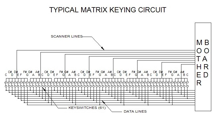 keyscan keyscan jpg keyscan wiring diagram at gsmx.co